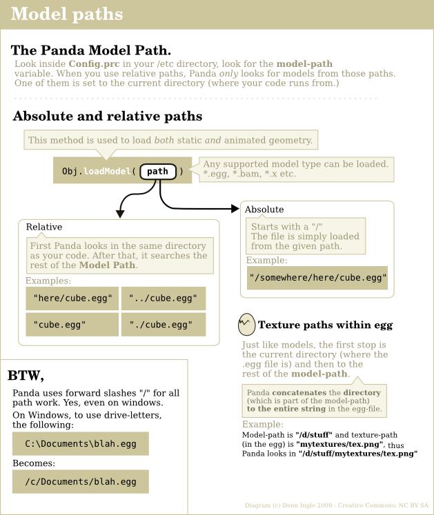 ModelPath.png